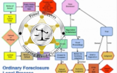 Here is what is really wrong with foreclosure process